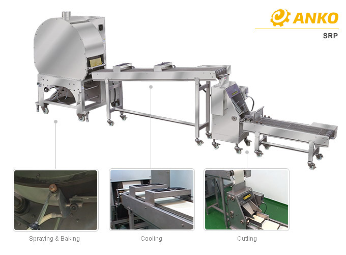 ANKO 's SRP series - automatic spring roll sheet production line